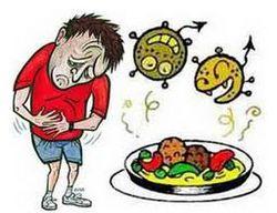 Food poisoning - SignWiki